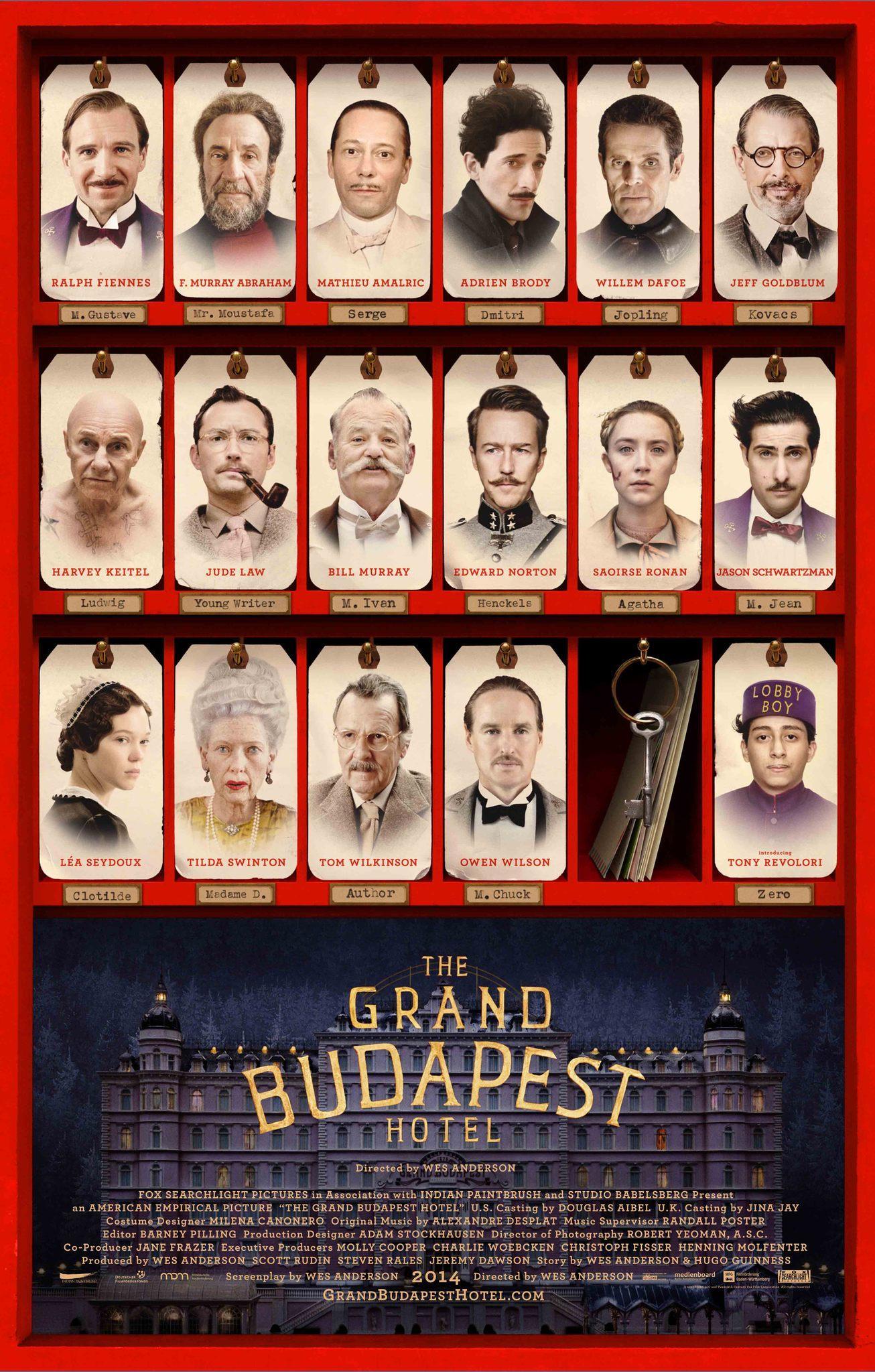 Grand Budapest Hotel Duration